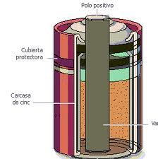 pilaelectrica