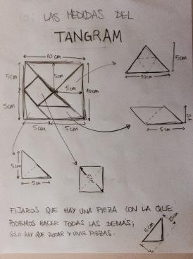 Medidas del Tangram